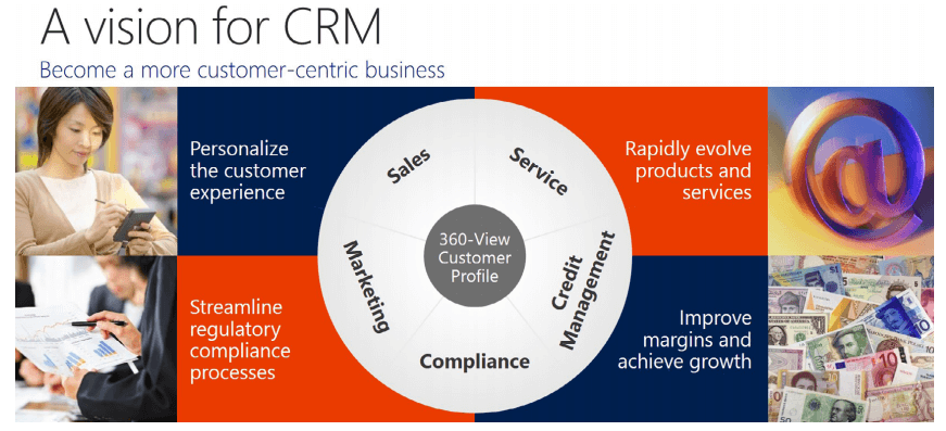 financial services vision for CRM