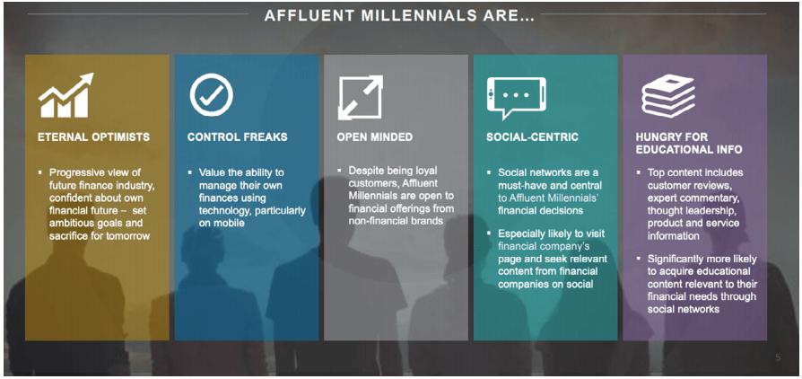 social media financial services
