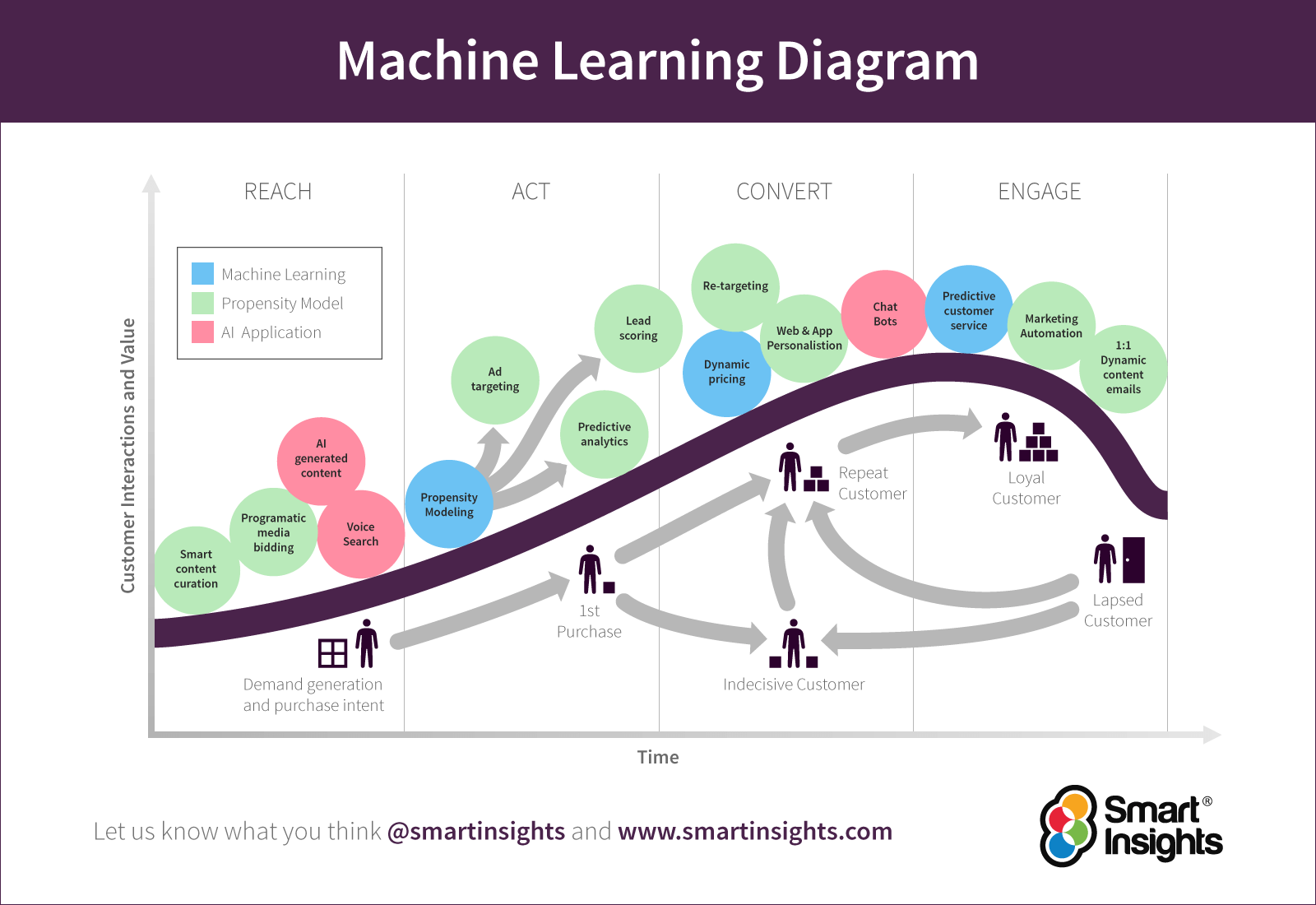 Machine-Learning-Diagram-WEB