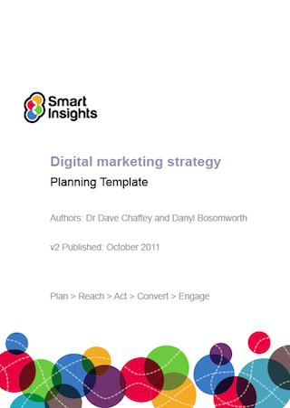 Sample day spa marketing plan